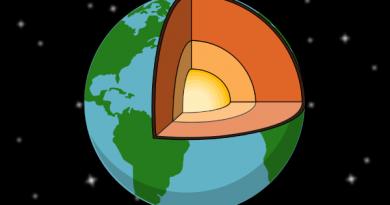 დედამიწის შინაგანი აგებულება – გეოსფეროები